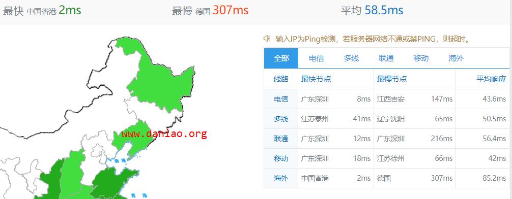 腾讯云 - 香港数据中心1核1G1M云服务器的性能与速度测试