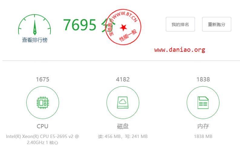 iON 年付11.11刀的真香云服务器的性能和速度测评