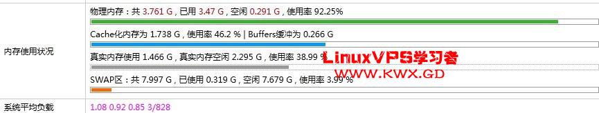 Linux-RAM.jpg